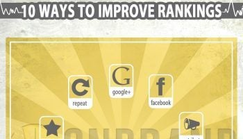 Top 10 Ways to Increase Your SEO Ranking