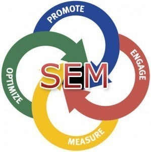 SEM - Promote, Optimize, Measure, Engage