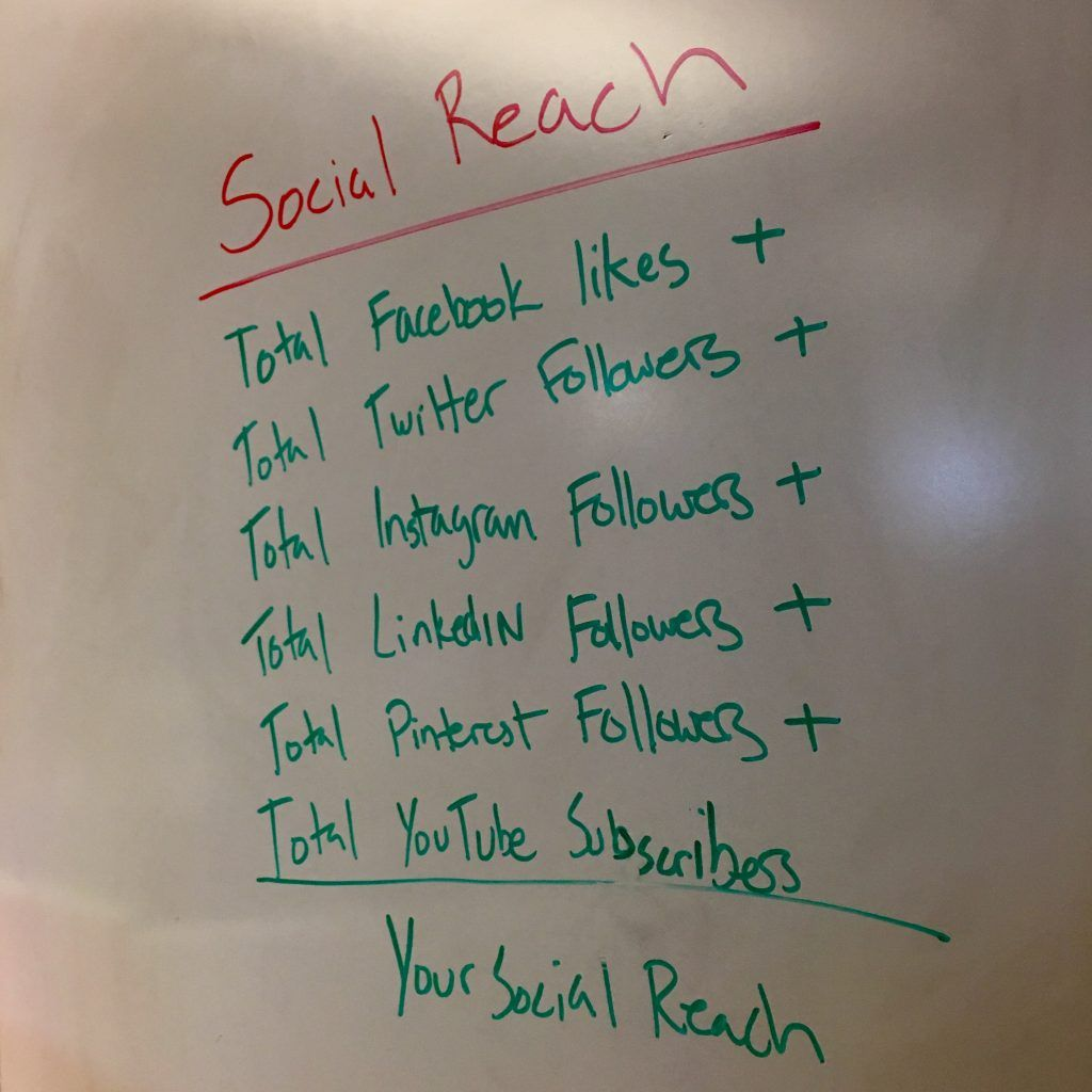 Social Reach Mathematics