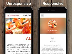 Website Mobile Unfriendliness